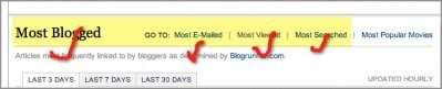Most Blogged, Most Emailed, Most Viewed, Most Searched